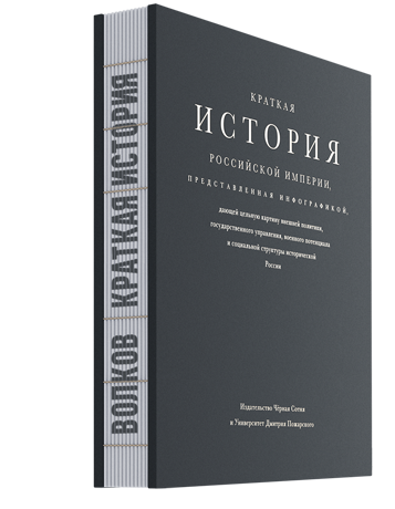 Новая книга Сергея Владимировича Волкова
